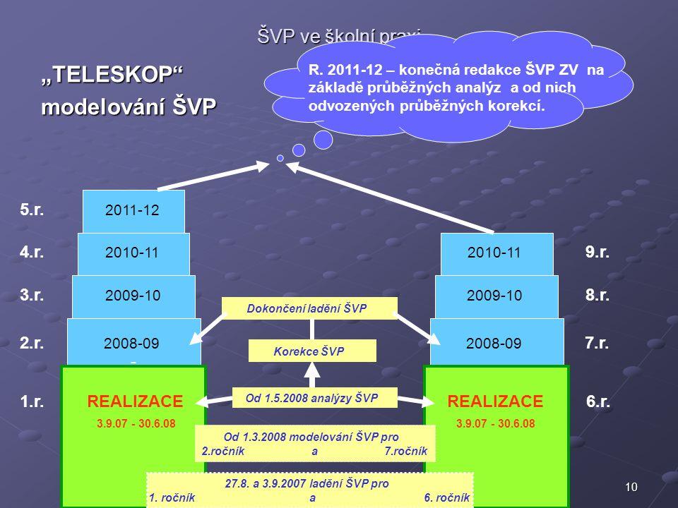 """10 - ŠVP ve školní praxi """"TELESKOP"""" modelování ŠVP 1.r. REALIZACE 3.9.07 - 30.6.08 REALIZACE 6.r. 3.9.07 - 30.6.08 27.8. a 3.9.2007 ladění ŠVP pro 1."""