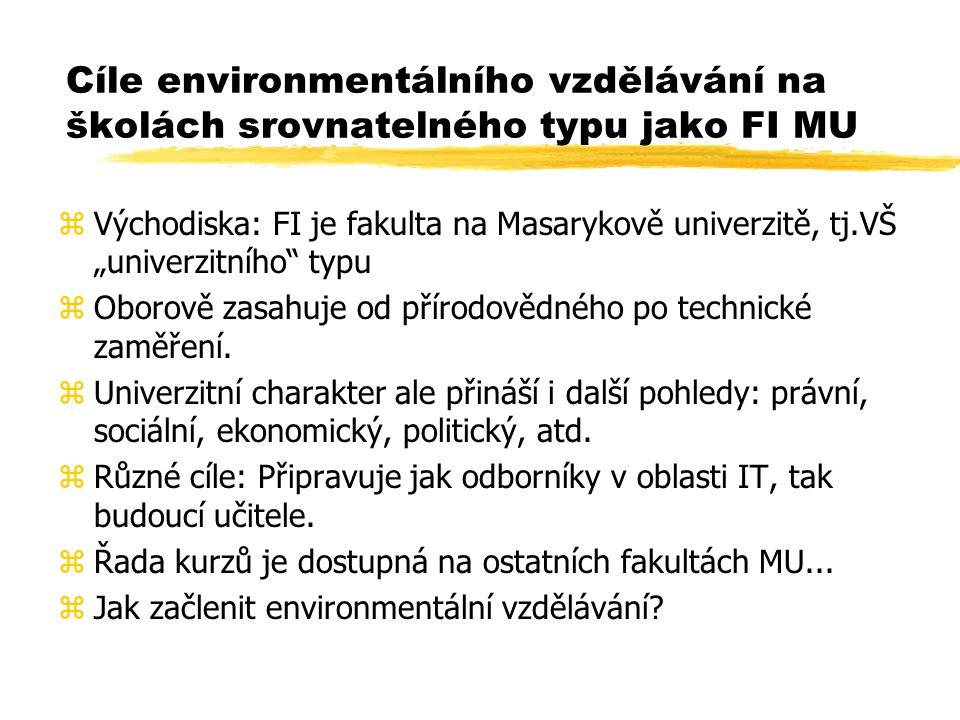 """Cíle environmentálního vzdělávání na školách srovnatelného typu jako FI MU zVýchodiska: FI je fakulta na Masarykově univerzitě, tj.VŠ """"univerzitního typu zOborově zasahuje od přírodovědného po technické zaměření."""