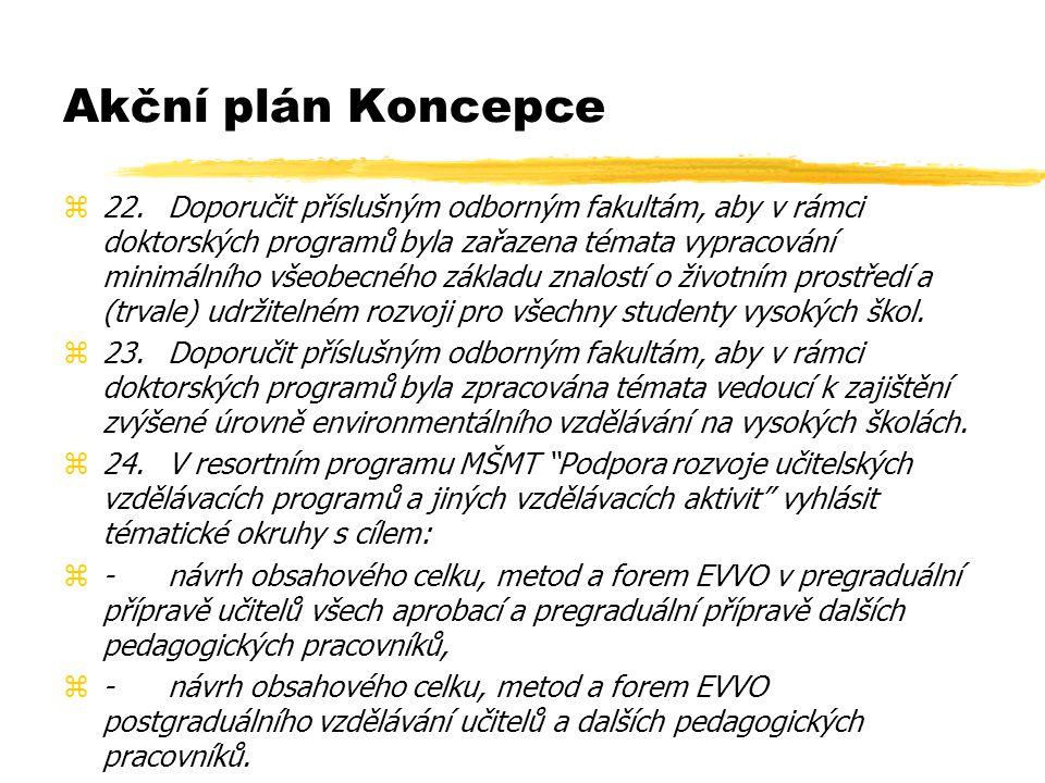 Akční plán Koncepce z22.