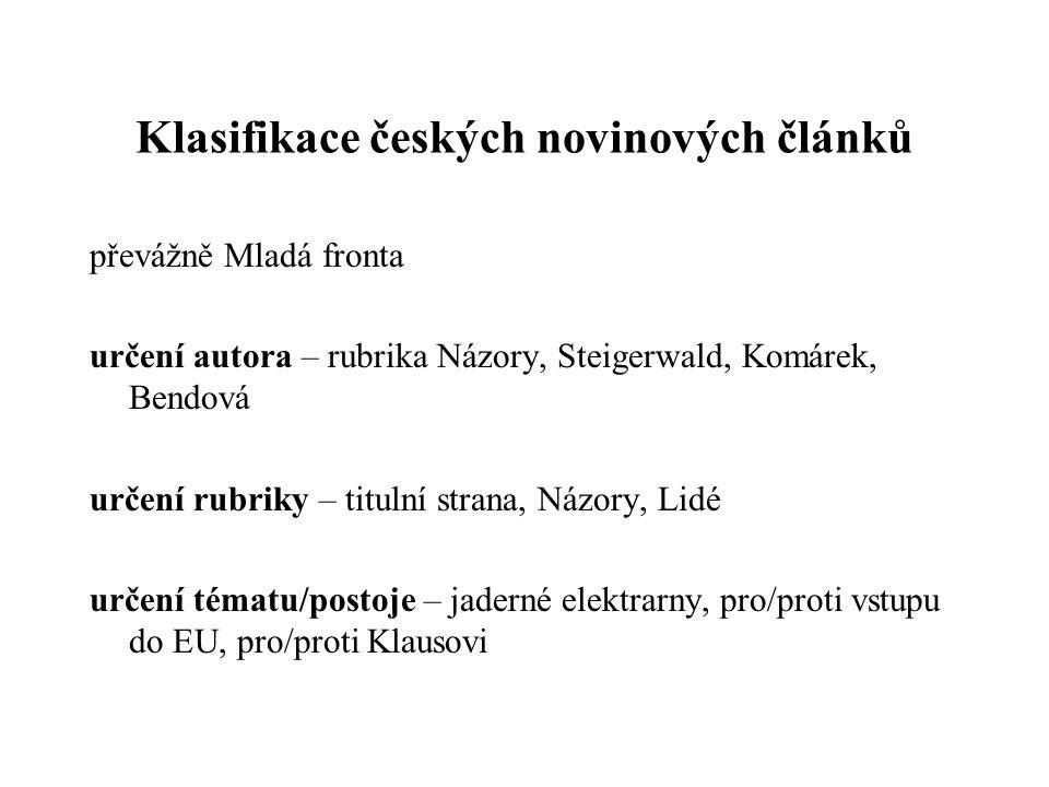 Klasifikace textu určení autora, žánru, tématu na základě příkladů a protipříkladů články z českých novin