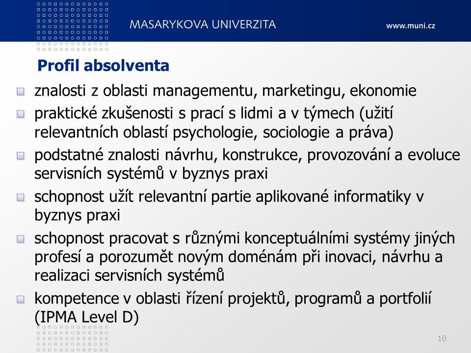 10 Profil absolventa znalosti z oblasti managementu, marketingu, ekonomie praktické zkušenosti s prací s lidmi a v týmech (užití relevantních oblastí