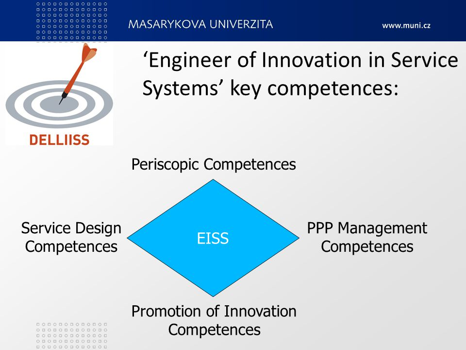 'Engineer of Innovation in Service Systems' key competences: EISS Periscopic Competences Promotion of Innovation Competences Service Design Competence