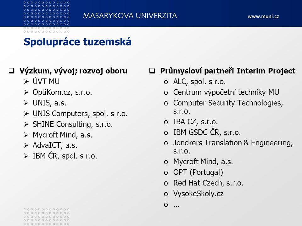 Spolupráce tuzemská  Výzkum, vývoj; rozvoj oboru  ÚVT MU  OptiKom.cz, s.r.o.  UNIS, a.s.  UNIS Computers, spol. s r.o.  SHINE Consulting, s.r.o.
