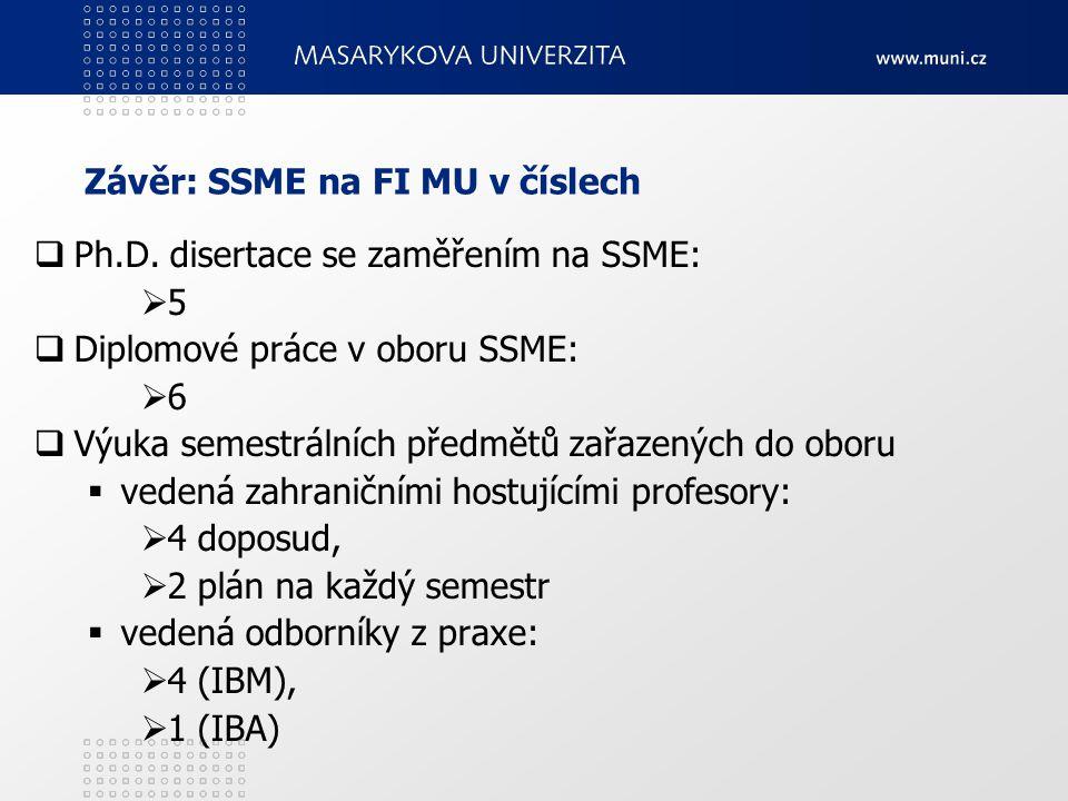 Závěr: SSME na FI MU v číslech  Ph.D. disertace se zaměřením na SSME:  5  Diplomové práce v oboru SSME:  6  Výuka semestrálních předmětů zařazený