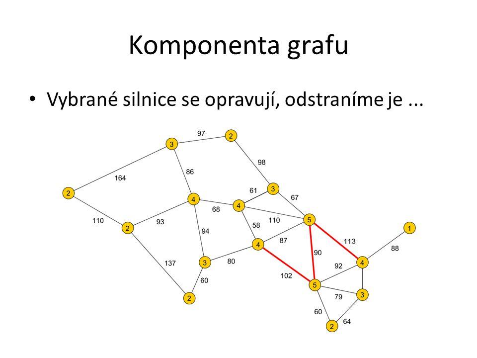 Komponenta grafu Vybrané silnice se opravují, odstraníme je...
