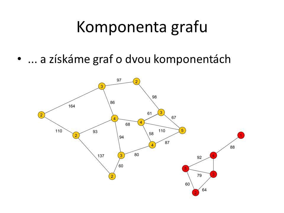 Komponenta grafu... a získáme graf o dvou komponentách