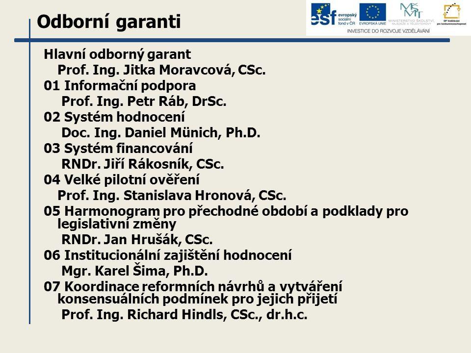 Odborní garanti Hlavní odborný garant Prof. Ing. Jitka Moravcová, CSc.