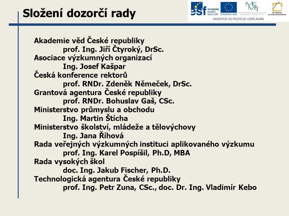 Složení dozorčí rady Akademie věd České republiky prof.