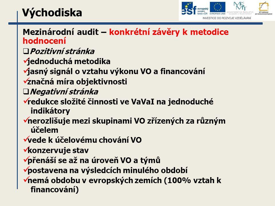 Východiska Mezinárodní audit – konkrétní závěry k metodice hodnocení  Pozitivní stránka jednoduchá metodika jasný signál o vztahu výkonu VO a financování značná míra objektivnosti  Negativní stránka redukce složité činnosti ve VaVaI na jednoduché indikátory nerozlišuje mezi skupinami VO zřízených za různým účelem vede k účelovému chování VO konzervuje stav přenáší se až na úroveň VO a týmů postavena na výsledcích minulého období nemá obdobu v evropských zemích (100% vztah k financování)