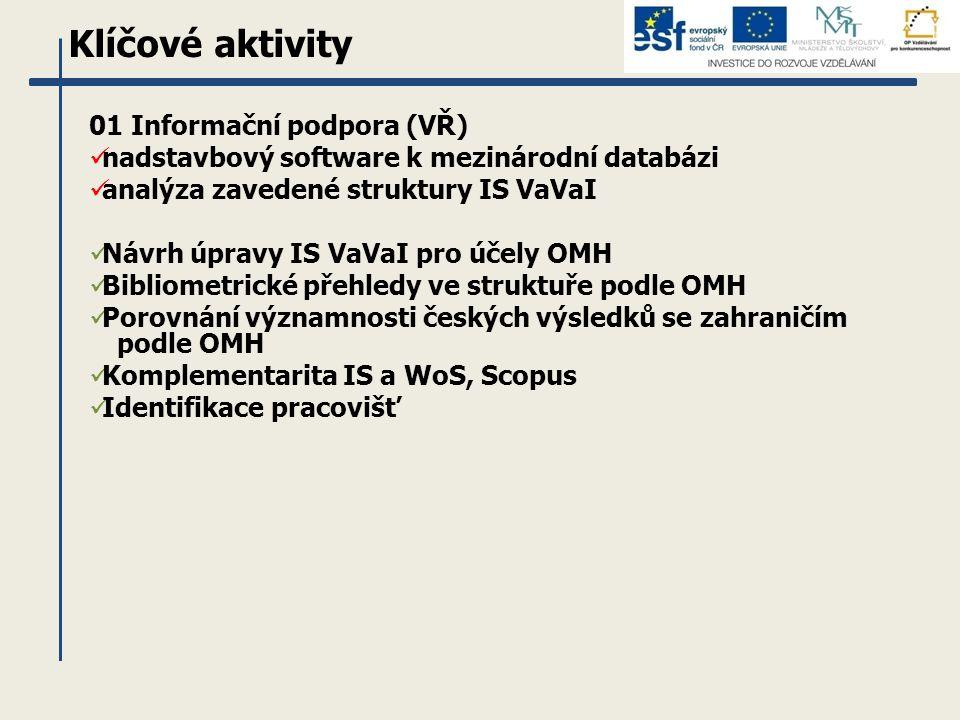 Klíčové aktivity 01 Informační podpora (VŘ) nadstavbový software k mezinárodní databázi analýza zavedené struktury IS VaVaI Návrh úpravy IS VaVaI pro