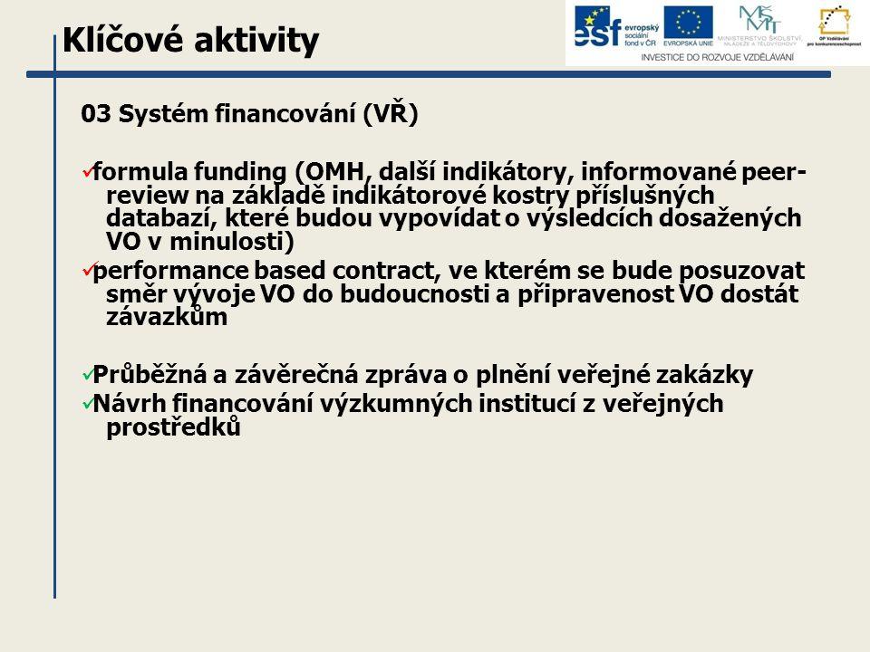 Klíčové aktivity 03 Systém financování (VŘ) formula funding (OMH, další indikátory, informované peer- review na základě indikátorové kostry příslušných databazí, které budou vypovídat o výsledcích dosažených VO v minulosti) performance based contract, ve kterém se bude posuzovat směr vývoje VO do budoucnosti a připravenost VO dostát závazkům Průběžná a závěrečná zpráva o plnění veřejné zakázky Návrh financování výzkumných institucí z veřejných prostředků