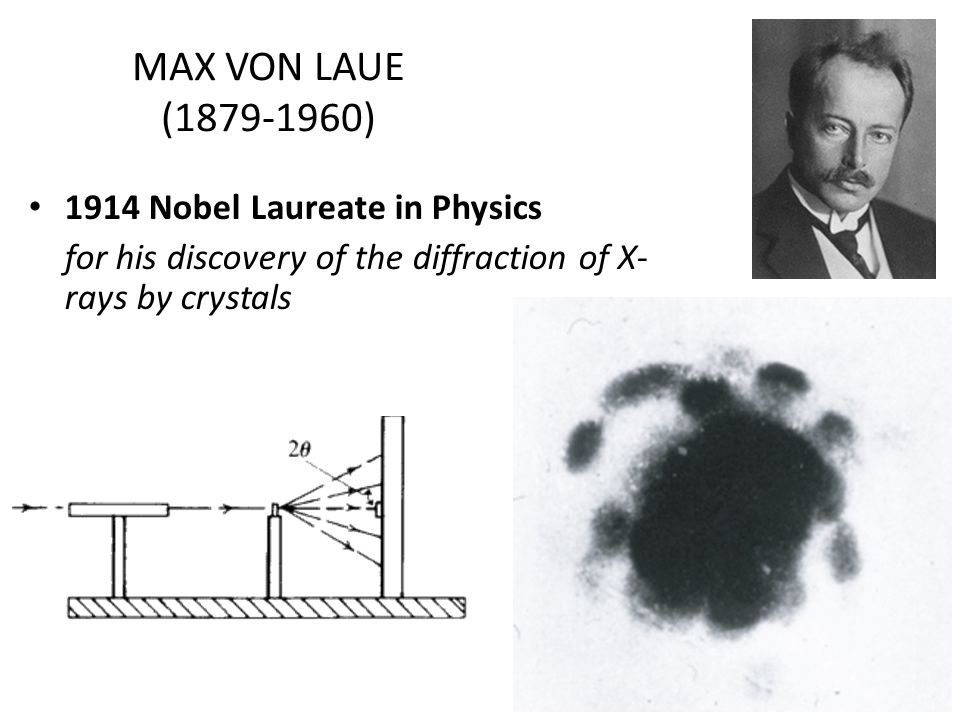 MAX VON LAUE (1879-1960) 1914 Nobel Laureate in Physics for his discovery of the diffraction of X- rays by crystals