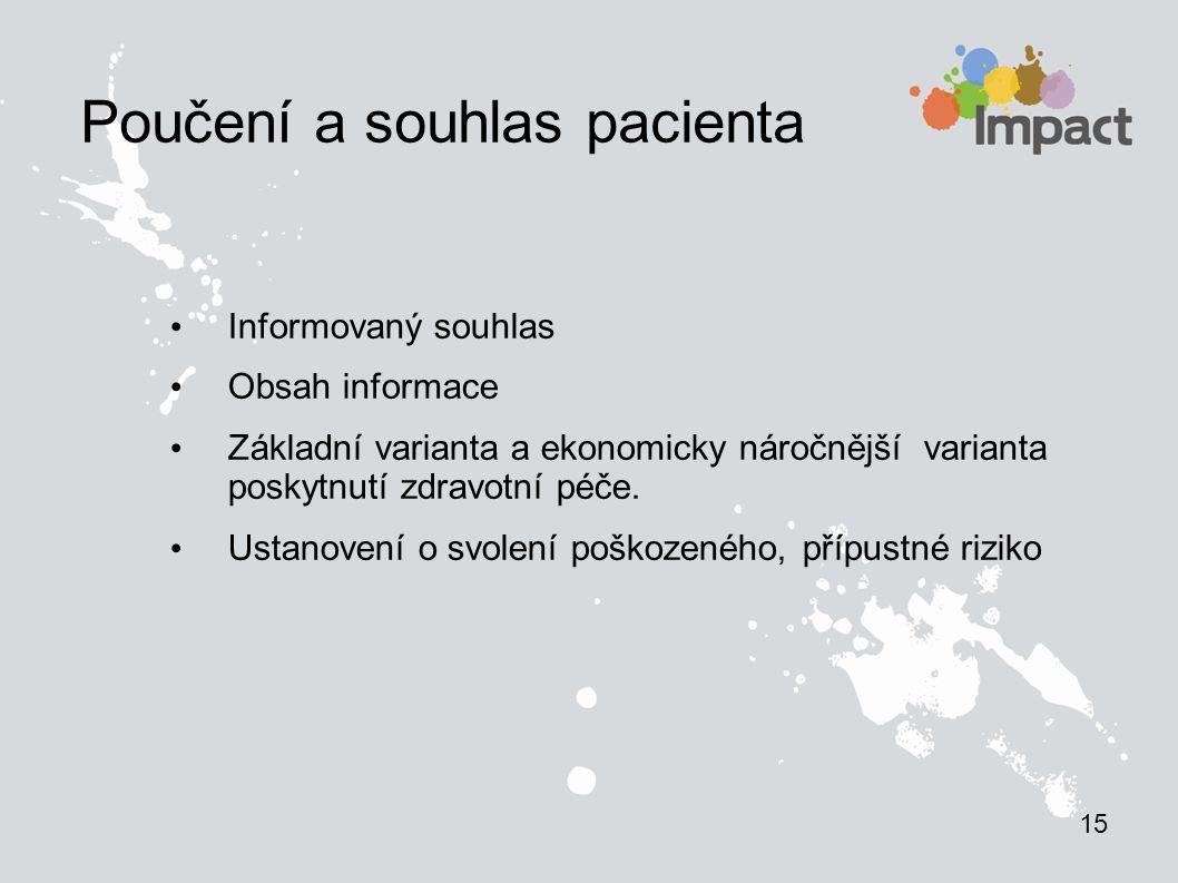Poučení a souhlas pacienta Informovaný souhlas Obsah informace Základní varianta a ekonomicky náročnější varianta poskytnutí zdravotní péče.