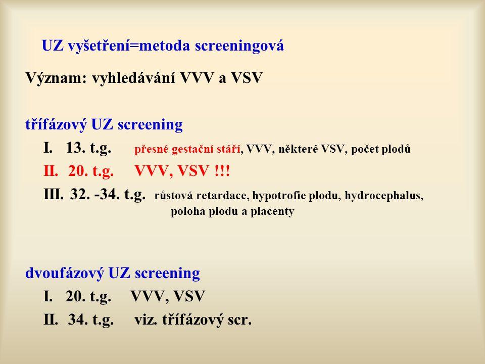 UZ vyšetření=metoda screeningová Význam: vyhledávání VVV a VSV třífázový UZ screening I. 13. t.g. přesné gestační stáří, VVV, některé VSV, počet plodů