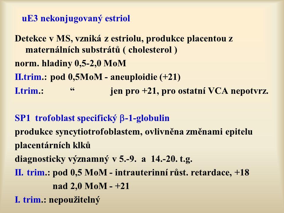 uE3 nekonjugovaný estriol Detekce v MS, vzniká z estriolu, produkce placentou z maternálních substrátů ( cholesterol ) norm. hladiny 0,5-2,0 MoM II.tr