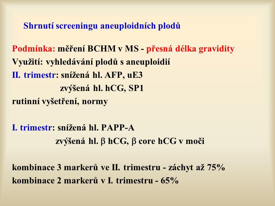 Shrnutí screeningu aneuploidních plodů Podmínka: měření BCHM v MS - přesná délka gravidity Využití: vyhledávání plodů s aneuploidií II. trimestr: sníž