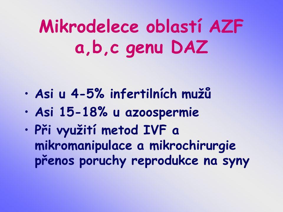 Mikrodelece oblastí AZF a,b,c genu DAZ Asi u 4-5% infertilních mužů Asi 15-18% u azoospermie Při využití metod IVF a mikromanipulace a mikrochirurgie přenos poruchy reprodukce na syny