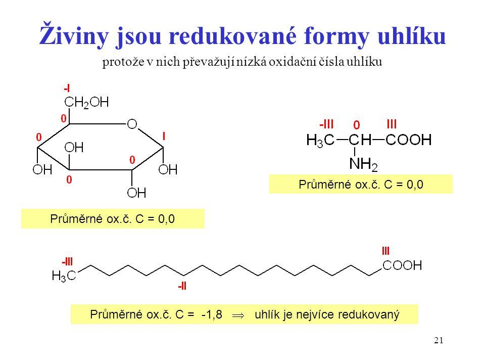 21 Živiny jsou redukované formy uhlíku protože v nich převažují nízká oxidační čísla uhlíku Průměrné ox.č. C = 0,0 Průměrné ox.č. C = -1,8  uhlík je