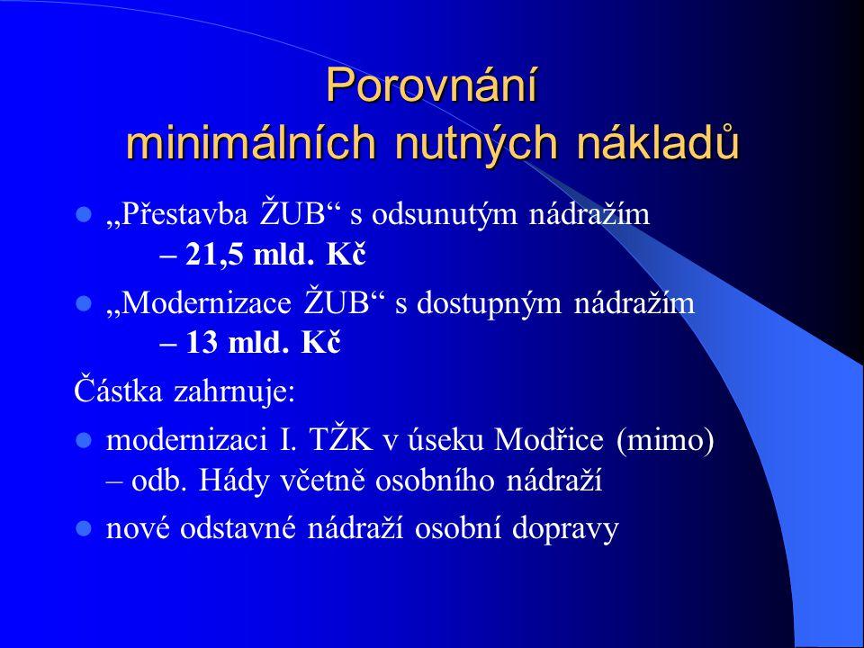 """Porovnání minimálních nutných nákladů """"Přestavba ŽUB"""" s odsunutým nádražím – 21,5 mld. Kč """"Modernizace ŽUB"""" s dostupným nádražím – 13 mld. Kč Částka z"""