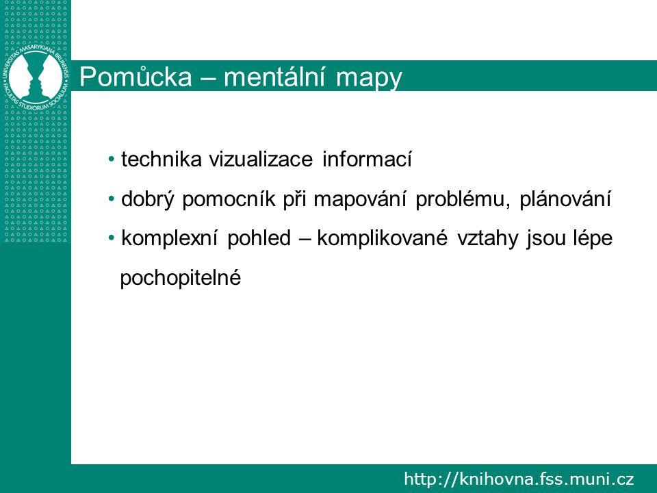 http://knihovna.fss.muni.cz Kreslené mentální mapy Zdroj: http://www.inflow.cz/abc