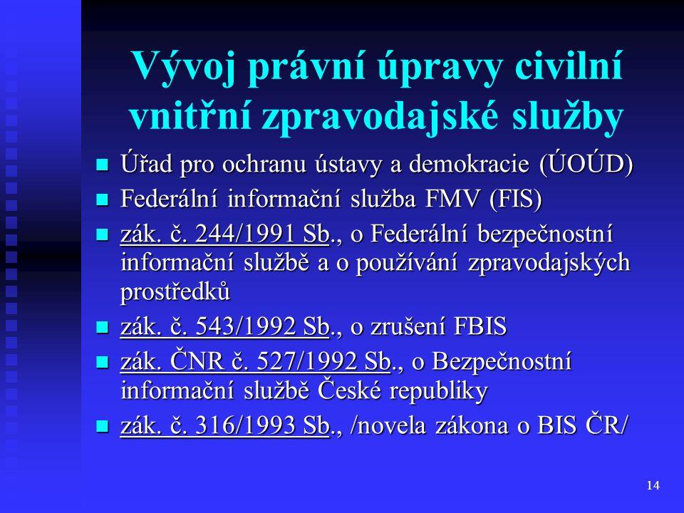 14 Vývoj právní úpravy civilní vnitřní zpravodajské služby Úřad pro ochranu ústavy a demokracie (ÚOÚD) Úřad pro ochranu ústavy a demokracie (ÚOÚD) Fed