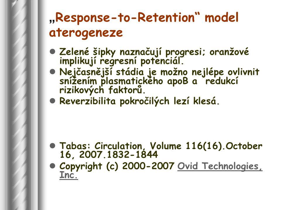 """"""" Response-to-Retention model aterogeneze Zelené šipky naznačují progresi; oranžové implikují regresní potenciál."""