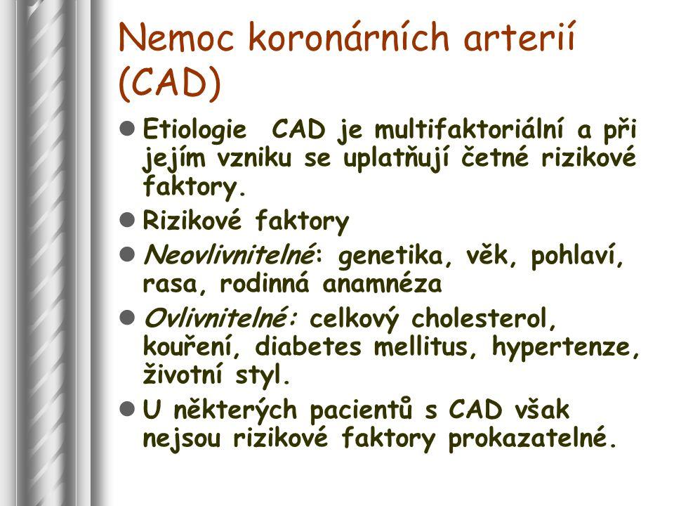 Nemoc koronárních arterií (CAD) Etiologie CAD je multifaktoriální a při jejím vzniku se uplatňují četné rizikové faktory.