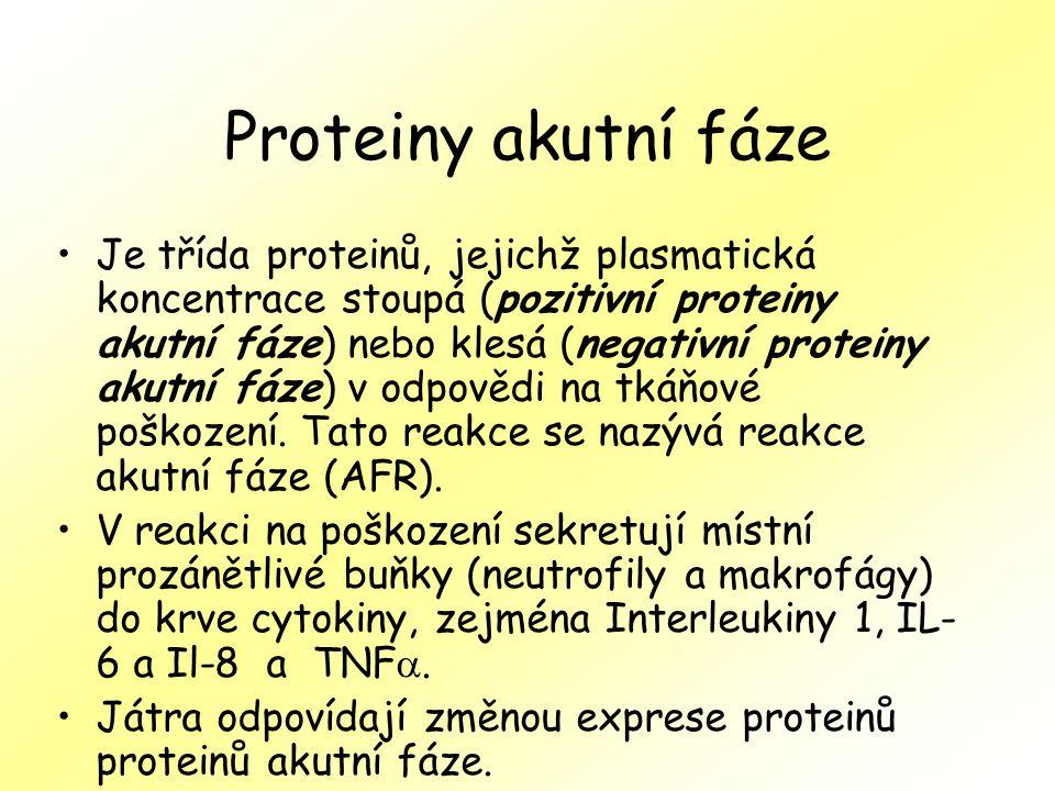 Proteiny akutní fáze Je třída proteinů, jejichž plasmatická koncentrace stoupá (pozitivní proteiny akutní fáze) nebo klesá (negativní proteiny akutní fáze) v odpovědi na tkáňové poškození.