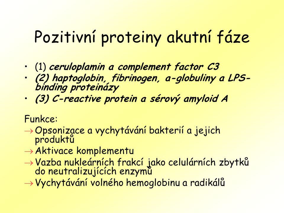 Pozitivní proteiny akutní fáze (1) ceruloplamin a complement factor C3 (2) haptoglobin, fibrinogen, a-globuliny a LPS- binding proteinázy (3) C-reactive protein a sérový amyloid A Funkce:  Opsonizace a vychytávání bakterií a jejich produktů  Aktivace komplementu  Vazba nukleárních frakcí jako celulárních zbytků do neutralizujících enzymů  Vychytávání volného hemoglobinu a radikálů