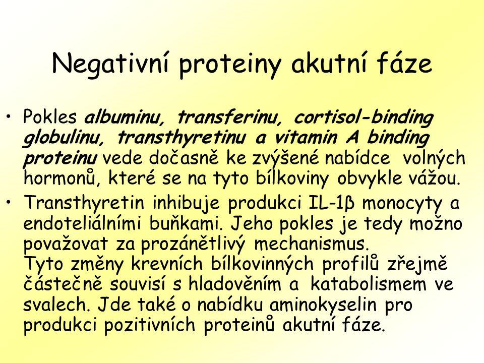 Negativní proteiny akutní fáze Pokles albuminu, transferinu, cortisol-binding globulinu, transthyretinu a vitamin A binding proteinu vede dočasně ke z