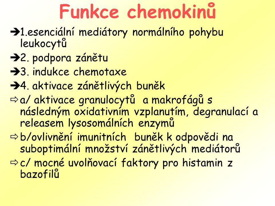 Funkce chemokinů  1.esenciální mediátory normálního pohybu leukocytů  2. podpora zánětu  3. indukce chemotaxe  4. aktivace zánětlivých buněk  a/