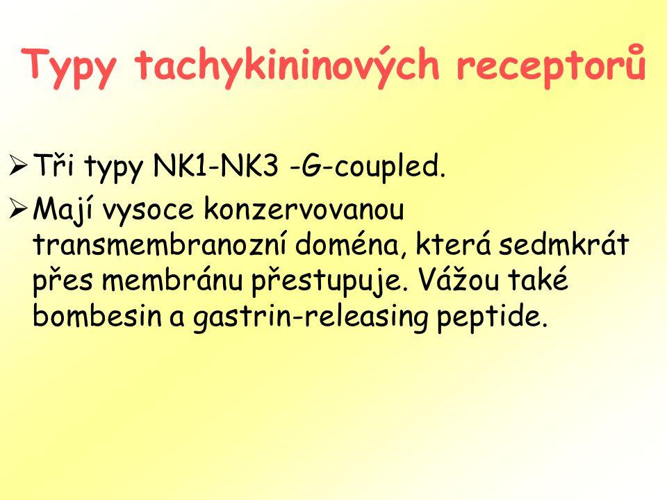 Typy tachykininových receptorů  Tři typy NK1-NK3 -G-coupled.  Mají vysoce konzervovanou transmembranozní doména, která sedmkrát přes membránu přestu