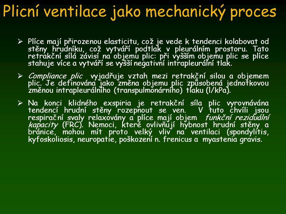 Plicní ventilace jako mechanický proces  Plíce mají přirozenou elasticitu, což je vede k tendenci kolabovat od stěny hrudníku, což vytváří podtlak v
