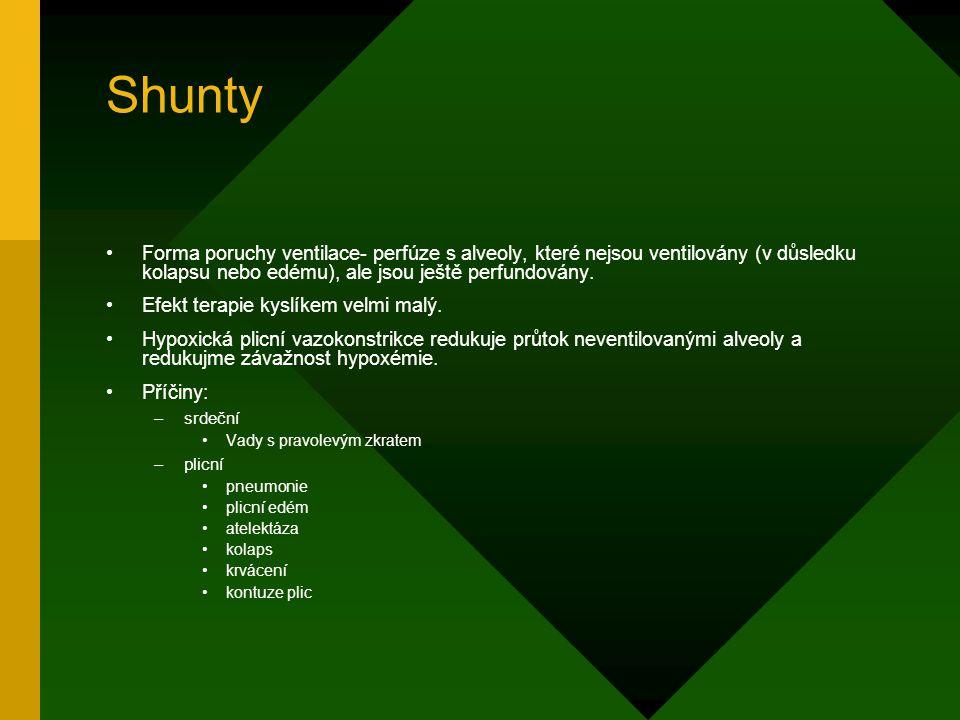 Shunty Forma poruchy ventilace- perfúze s alveoly, které nejsou ventilovány (v důsledku kolapsu nebo edému), ale jsou ještě perfundovány. Efekt terapi