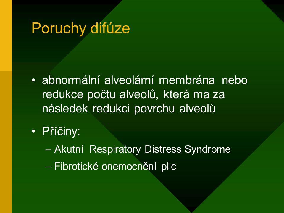 Poruchy difúze abnormální alveolární membrána nebo redukce počtu alveolů, která ma za následek redukci povrchu alveolů Příčiny: –Akutní Respiratory Di