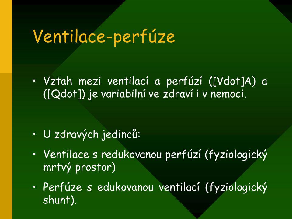 Ventilace-perfúze Vztah mezi ventilací a perfúzí ([Vdot]A) a ([Qdot]) je variabilní ve zdraví i v nemoci. U zdravých jedinců: Ventilace s redukovanou