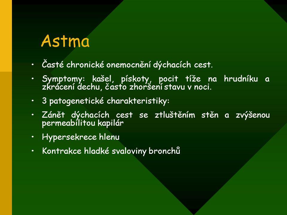 Časté chronické onemocnění dýchacích cest. Symptomy: kašel, pískoty, pocit tíže na hrudníku a zkrácení dechu, často zhoršení stavu v noci. 3 patogenet