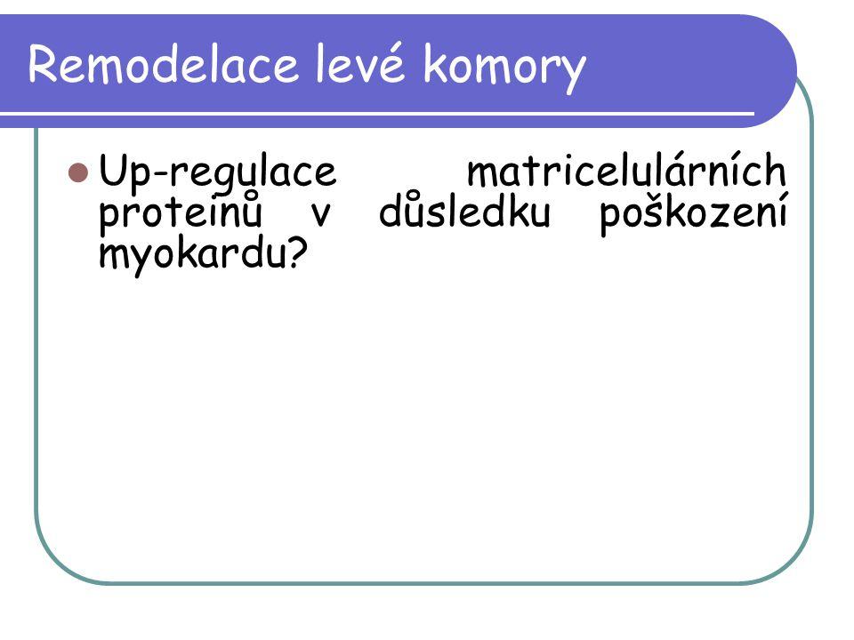 Remodelace levé komory Up-regulace matricelulárních proteinů v důsledku poškození myokardu?