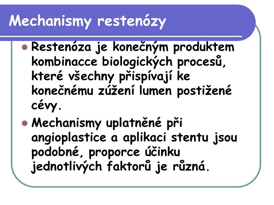 Mechanismy restenózy Restenóza je konečným produktem kombinacce biologických procesů, které všechny přispívají ke konečnému zúžení lumen postižené cév