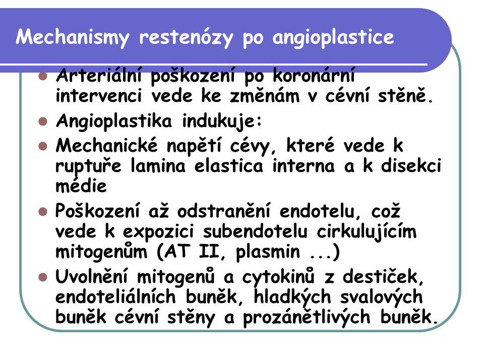 Mechanismy restenózy po angioplastice Arteriální poškození po koronární intervenci vede ke změnám v cévní stěně. Angioplastika indukuje: Mechanické na