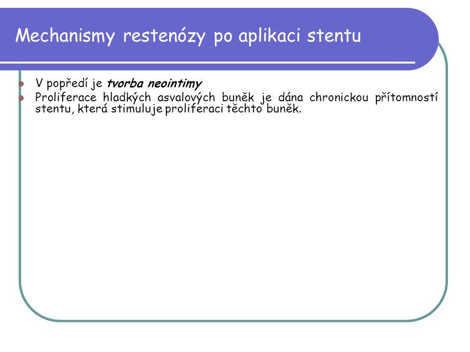 Mechanismy restenózy po aplikaci stentu V popředí je tvorba neointimy Proliferace hladkých asvalových buněk je dána chronickou přítomností stentu, kte