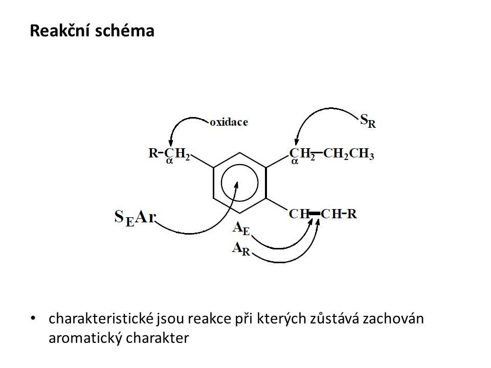 Reakční schéma charakteristické jsou reakce při kterých zůstává zachován aromatický charakter