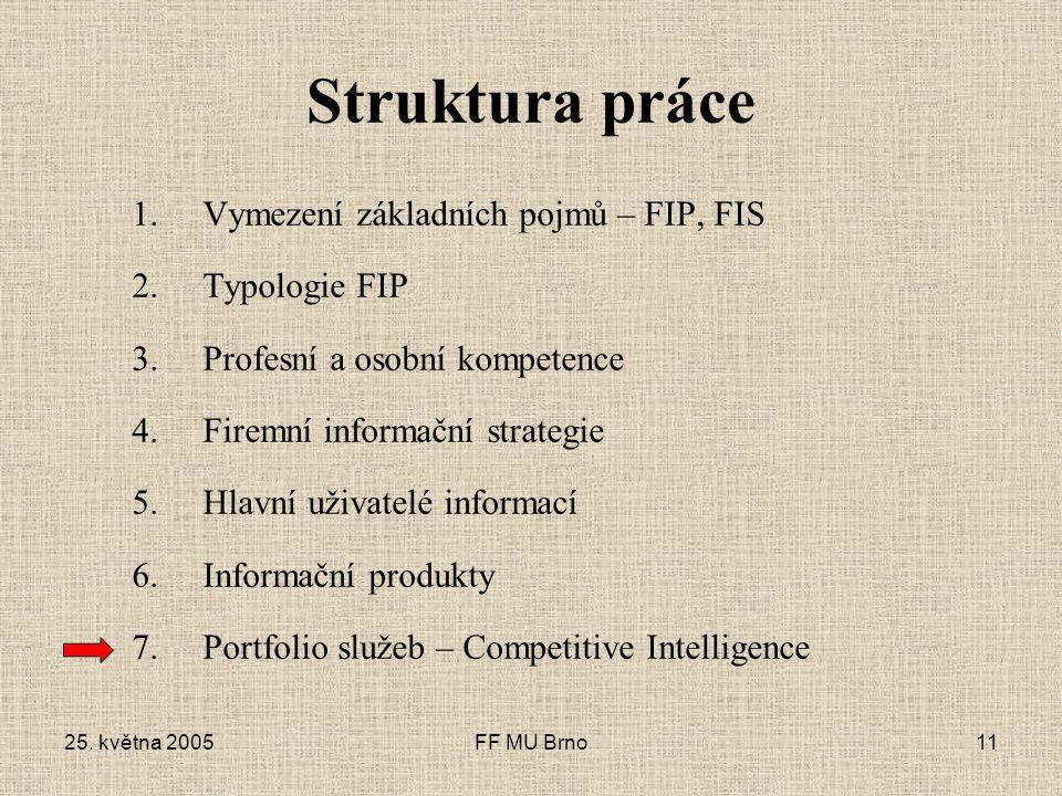 25. května 2005FF MU Brno11 Struktura práce 1.Vymezení základních pojmů – FIP, FIS 2.Typologie FIP 3.Profesní a osobní kompetence 4.Firemní informační