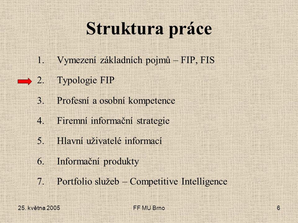 25. května 2005FF MU Brno6 Struktura práce 1.Vymezení základních pojmů – FIP, FIS 2.Typologie FIP 3.Profesní a osobní kompetence 4.Firemní informační