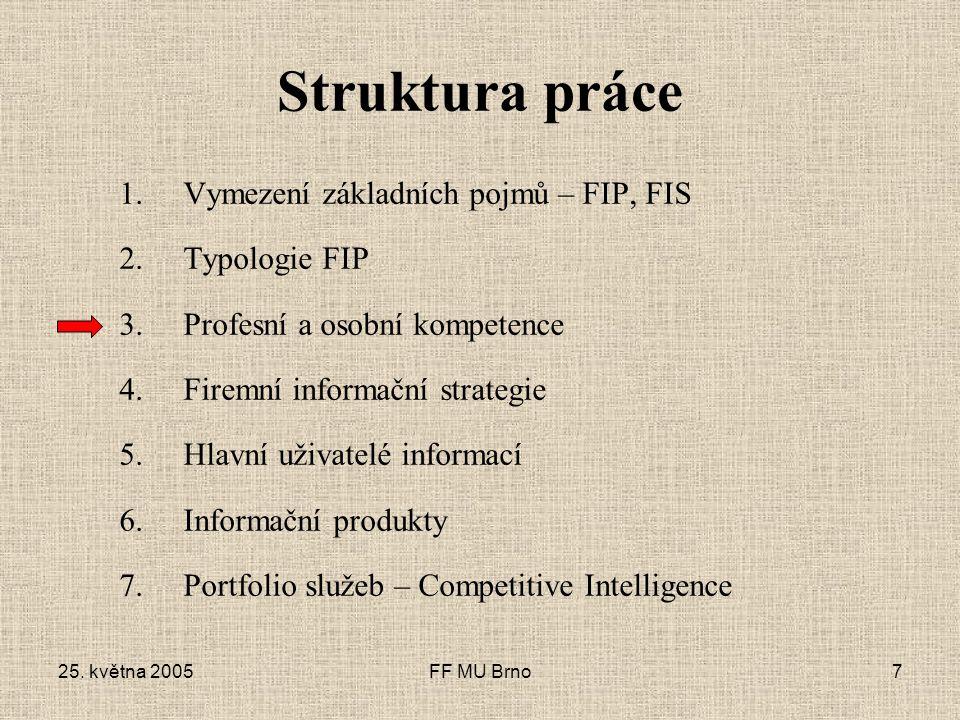 25. května 2005FF MU Brno7 Struktura práce 1.Vymezení základních pojmů – FIP, FIS 2.Typologie FIP 3.Profesní a osobní kompetence 4.Firemní informační