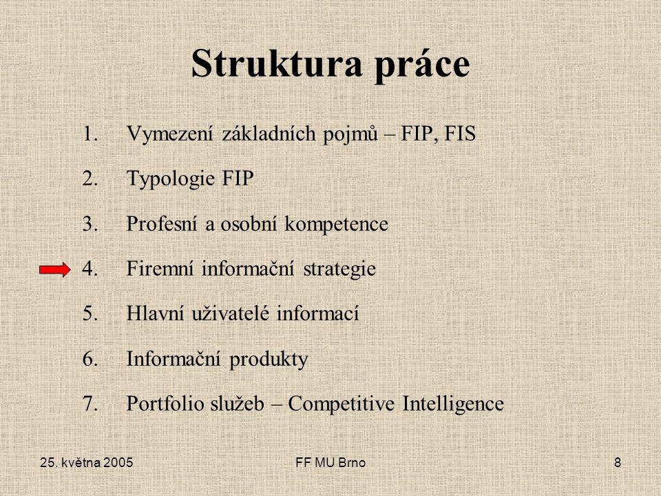 25. května 2005FF MU Brno8 Struktura práce 1.Vymezení základních pojmů – FIP, FIS 2.Typologie FIP 3.Profesní a osobní kompetence 4.Firemní informační