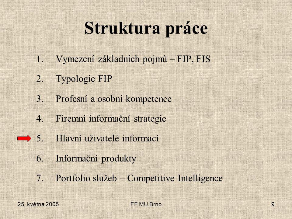 25. května 2005FF MU Brno9 Struktura práce 1.Vymezení základních pojmů – FIP, FIS 2.Typologie FIP 3.Profesní a osobní kompetence 4.Firemní informační