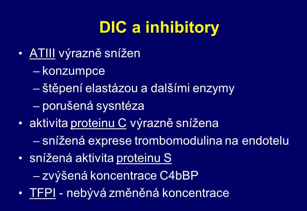 DIC a inhibitory ATIII výrazně snížen – konzumpce – štěpení elastázou a dalšími enzymy – porušená sysntéza aktivita proteinu C výrazně snížena – sníže