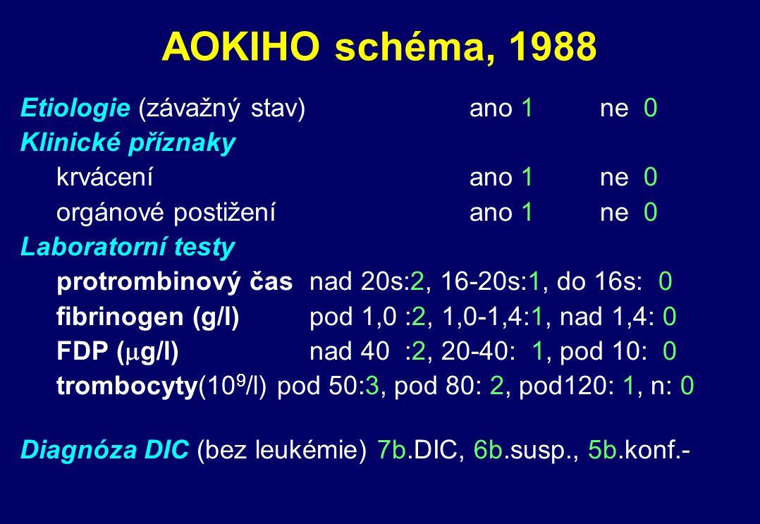 AOKIHO schéma, 1988 Etiologie (závažný stav) ano 1ne 0 Klinické příznaky krvácení ano 1ne 0 orgánové postižení ano 1ne 0 Laboratorní testy protrombino