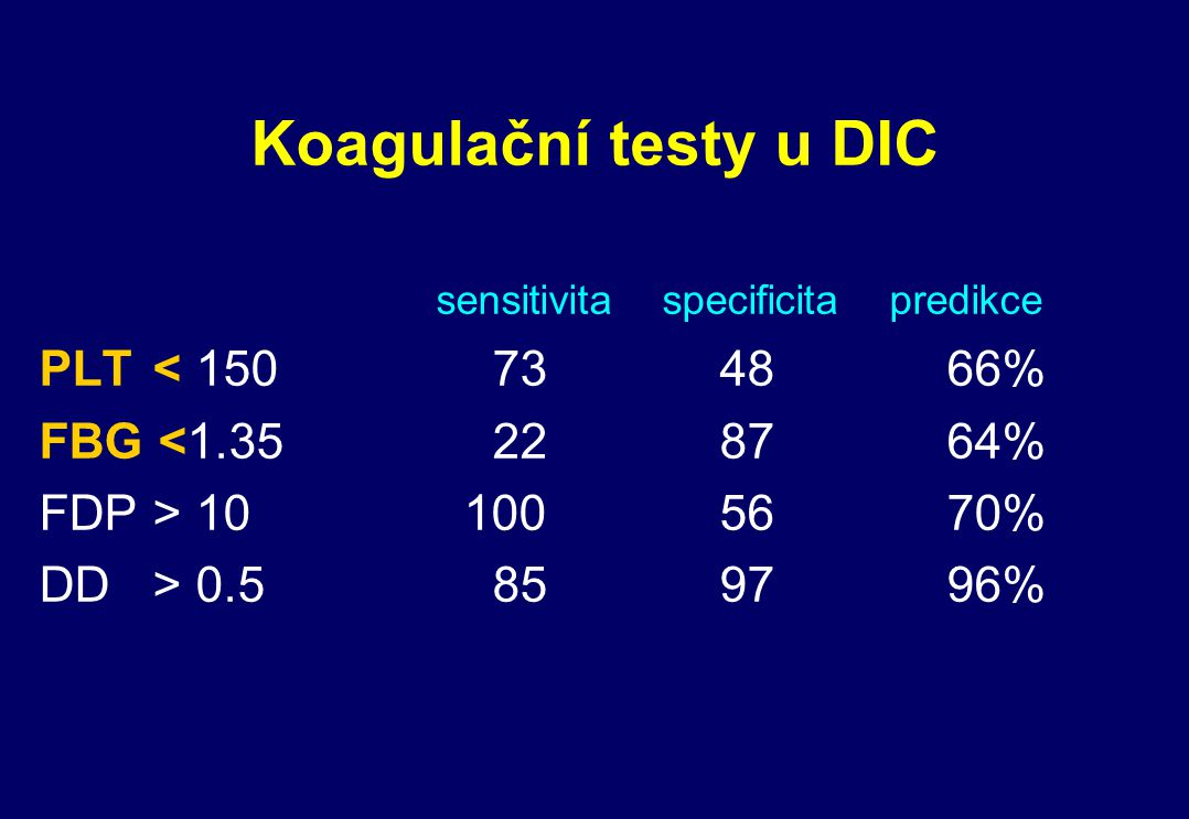 Koagulační testy u DIC sensitivita specificita predikce PLT < 150734866% FBG <1.35228764% FDP > 10 1005670% DD > 0.5859796%